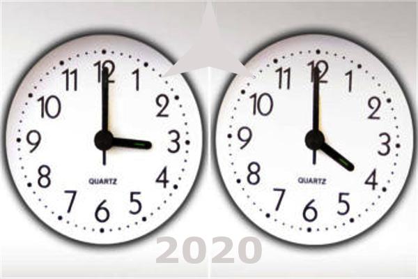 Αλλαγή ώρας 2020 τα ξημερώματα της Κυριακής - Μια ώρα μπροστά οι δείκτες των ρολογιών